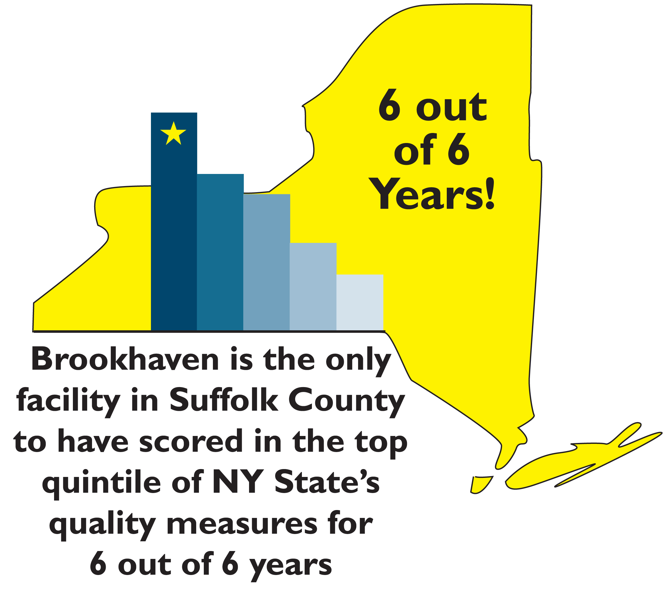 Brookhaven - The McGuire Group